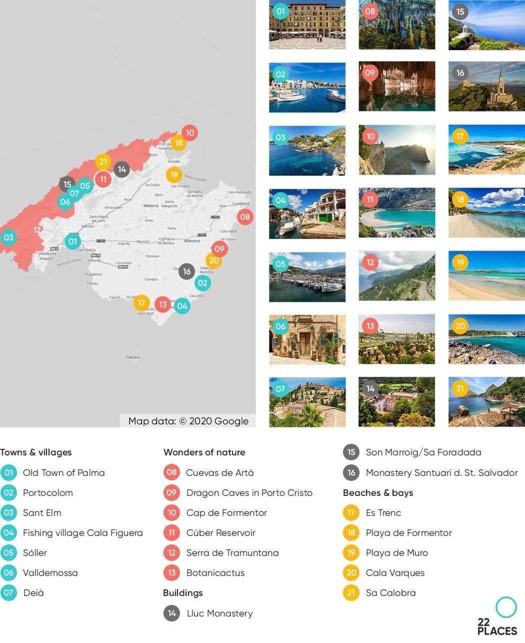 Mallorca sightseeing map
