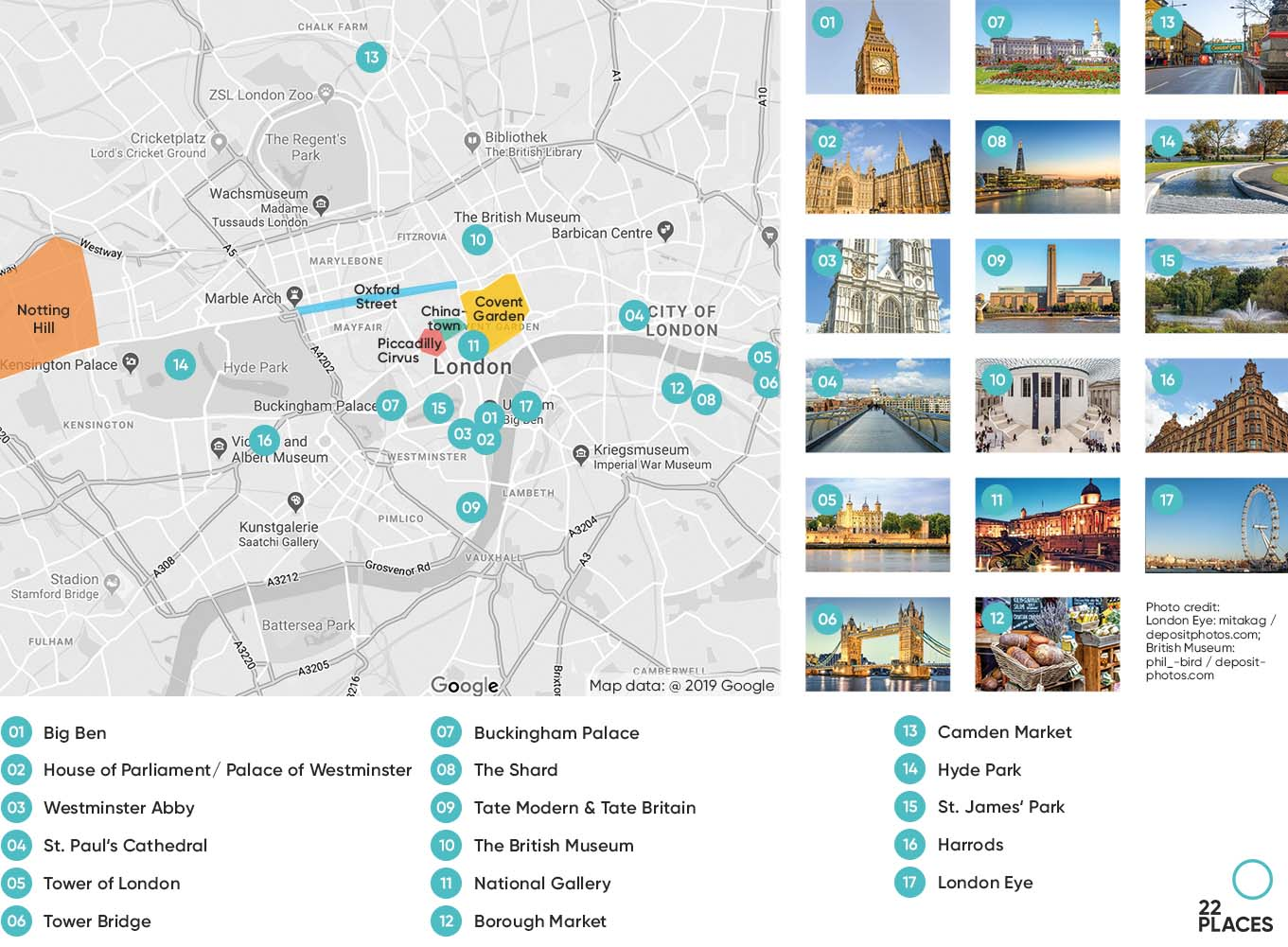 A map of the 22 best attractions in London.